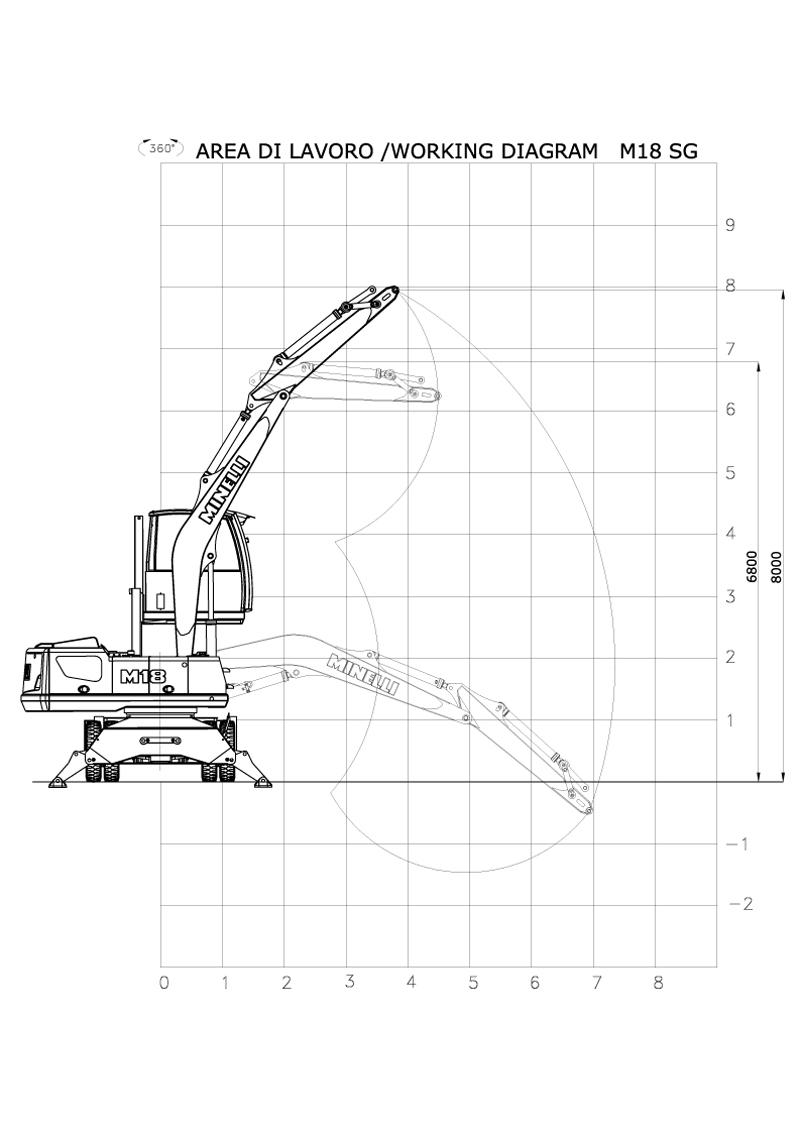 M18.8-SG